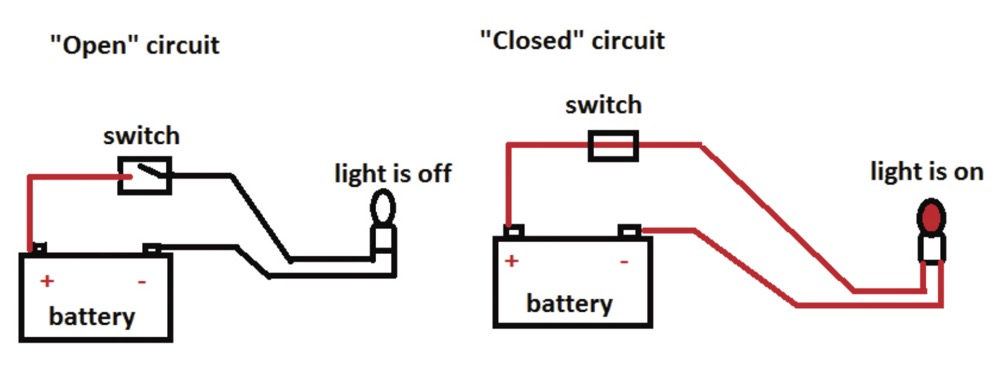 Open Closed Circuit Testers : How to check for a faulty relay grainews
