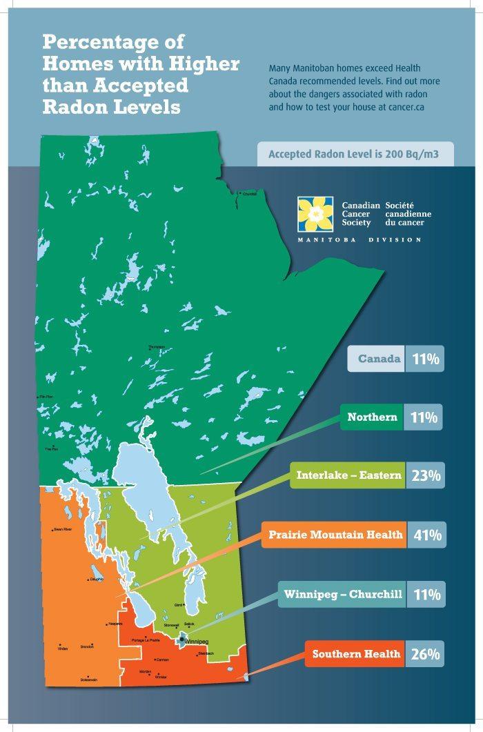 Map Of Radon Gas Levels In Manitoba
